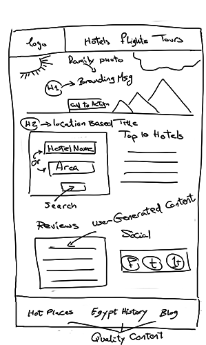 layout-web-design-egypt
