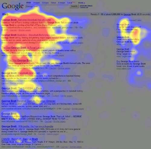 A heat map of Google search results page
